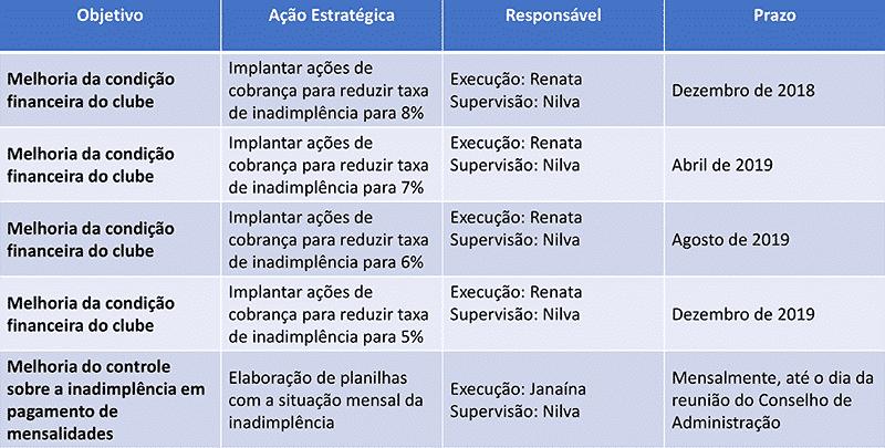 tabela14