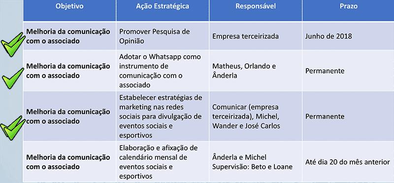 tabela21
