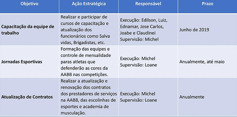 tabela25