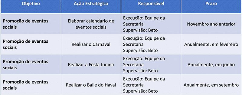 tabela31