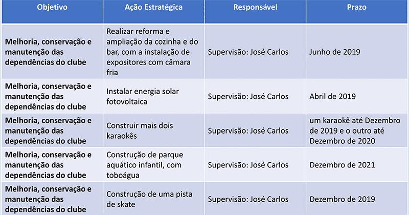 tabela35