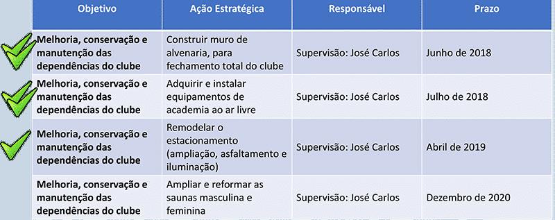 tabela36